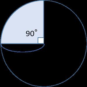 おうぎ形の面積